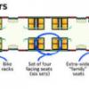 TTC's new streetcars